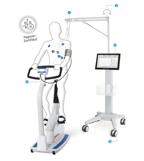 hmh medikal Custo EC5000 Smart Sistem customed efor ekg